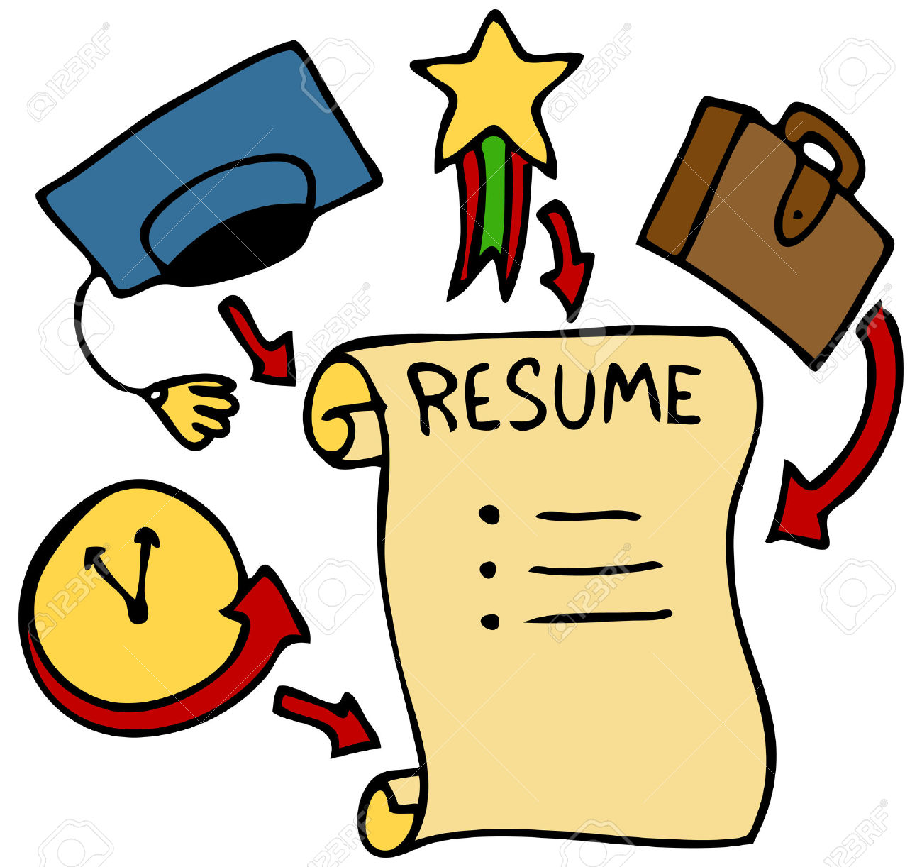 Resume Writing from Experts